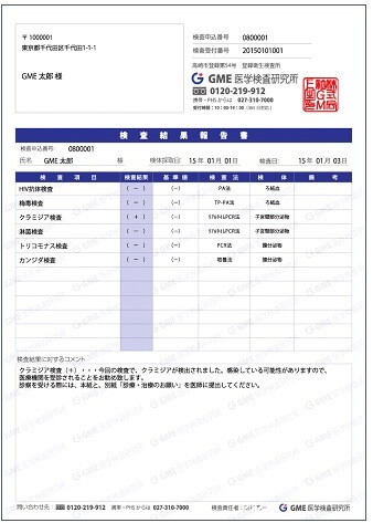 GME検査結果報告書